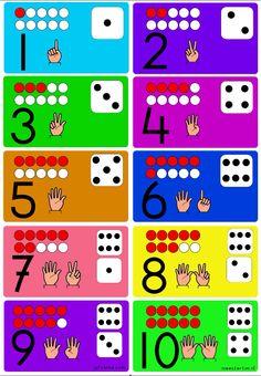 Tabla en color, base per a treballar l'altra en blanc i negre que està sense… Numbers Preschool, Math Numbers, Math Classroom, Kindergarten Math, Teaching Math, Learning Activities, Preschool Activities, Kids Learning, Montessori Math