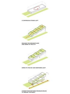 Design Loft by Weiss/Manfredi Kent State University College of Architecture and… Architecture Concept Diagram, Architecture Graphics, Architecture Design, Pavilion Architecture, Architecture Diagrams, Architecture Portfolio, State Diagram, Design Loft, Planer Layout