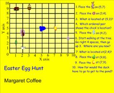 Easter Egg Coordinate Grid.  Students will use ordered pairs to move objects or find information on the grid.