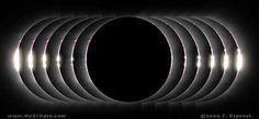 #8 See a solar or lunar eclipse