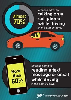 Does your teen text and drive? At that's like traveling the length of a football field blindfolded. Parents, set a good example for your teen driver. Make your car a no phone zone. Safe Driving Tips, Driving Teen, Driving Safety, Driving School, Road Safety Quotes, Drive Safe Quotes, Distracted Driving, Teen Driver, Learning To Drive