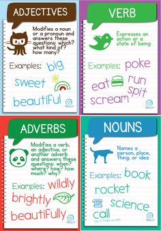 Free Classroom Posters: The 8 Parts of Speech — Edgalaxy: Cool ...