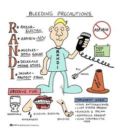 Nursing Mnemonics and Tips: Bleeding Precautions