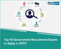Know the Top 10 Government Recruitment Exams to apply in 2017!! Get the Complete List >>