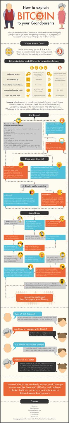 How to Explain Bitcoin to your Grandparents   #infographic #Bitcoin #Howto