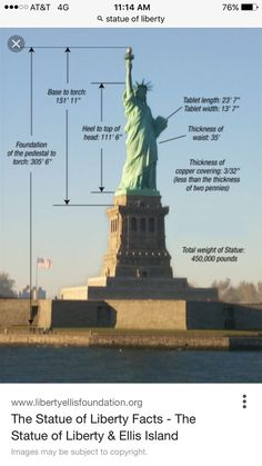 The Statue of Liberty Facts - The Statue of Liberty & Ellis IslandYou can find Statue of liberty and more on our website.The Statue of Liberty Facts - The Statue of Liberty & Ellis Island History For Kids, History Class, Teaching History, American Symbols, American History, American Pride, Statue Of Liberty Facts, Cleveland, Cultura General