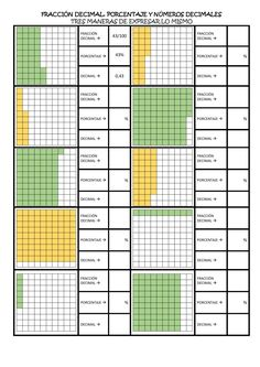 Math Fractions, Maths, Math School, School Subjects, Google Classroom, Worksheets, Homeschool, Activities, Learning