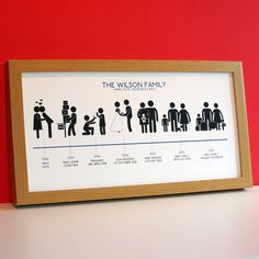Personalised Family Timeline Print £28.00