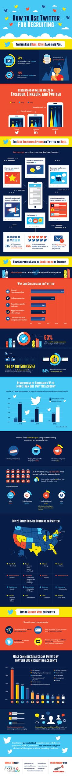 How to Use Twitter for Recruiting #infographic #Twitter #SocialMedia #HowTo #Recruiting #Career