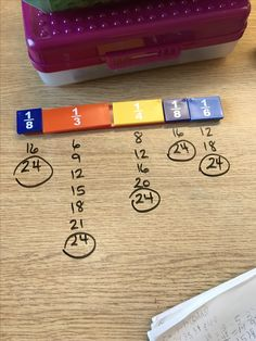 You have a whole that has 1/4, 1/6 and 1/8 on top. What's missing? #fractions #mathmanipulatives #writingondesks #LCD