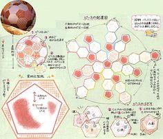 ♡ 퀼트의 美를 전하는 『 http://퀼트미 』 입니다. ♡ - [축구공 만드는 방법과 패턴..]