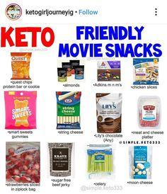 keto snacks on the go store bought - keto snacks . keto snacks on the go . keto snacks on the go store bought . keto snacks easy on the go . keto snacks to buy . keto snacks for work Keto Fastfood, Keto Snacks To Buy, Healthy Store Bought Snacks, Keto On The Go, Keto Shopping List, Get Thin, Keto Drink, Diet Drinks, Keto Diet For Beginners