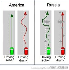 Driving: America vs. Russia…I can personally attest to this after living there for 2 years...not really that funny as much as true.  oops