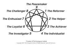 Chapel Office - enneagram retreat | PTS Community