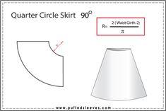 Half circle skirt construction formula