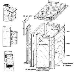 Possum Box Plans American Kestrel Northern Screechowl Gray Red & Fox Squirrel