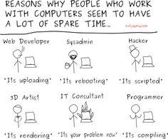 Ogni scusa è buona per perdere tempo quando lavori al computer. Qualunque lavoro tu faccia.