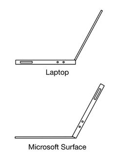 Laptop vs Microsoft Surface Comic Sans, Microsoft Surface, Writing Jobs, Innovation, Nerd, Symbols, Technology, Lettering, Laptop