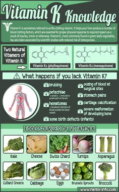 Amazing Facts About Vitamin K ►► http://www.herbs-info.com/blog/amazing-facts-about-vitamin-k/?i=p
