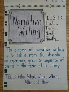 Spotted in First Grade: Anchor Chart for Narrative Writing Writing Lessons, Teaching Writing, Writing Skills, Writing Activities, Writing Workshop, Writing Ideas, Writing Notebook, Grammar Lessons, Kindergarten Writing