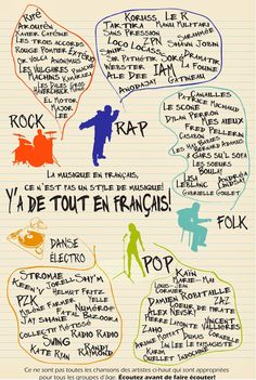 French Music inpiration for Kapana Open Call French Teaching Resources, Teaching French, Teaching Ideas, Core French, Ap French, French Stuff, Fun Classroom Activities, French Songs, French Education