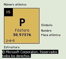 Partes de la tabla periodica science pinterest partes de la tabla periodica fsforo urtaz Images