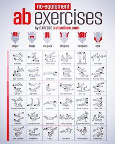 """ถูกใจ 4,351 คน, ความคิดเห็น 100 รายการ - Cardio Exercises (@cardioexercises) บน Instagram: """" AB exercises @flatstomach  #cardioexercises"""""""