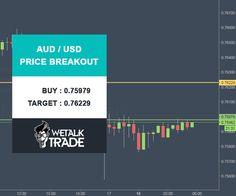 #AUD/USD Price Breakout. Buy : 0.75979 Target : 0.76229 #Wetalktrade #Forex #Trading #ForexSignals