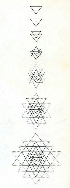 How to draw the Sri Yantra mandala.