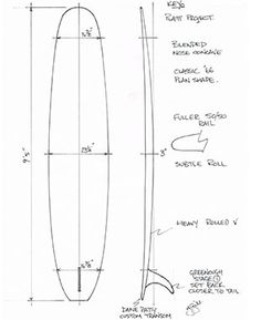 making a surfboard template keyo k log template longboard design pinterest