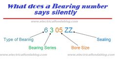 If you know the Bearing nomenclature procedure and its simple calculations, you can easily identify and decode Bearing details by its Bearing number. Numbers, Decoding, Bear, Sayings, Detail, Lyrics, Bears, Quotations, Qoutes