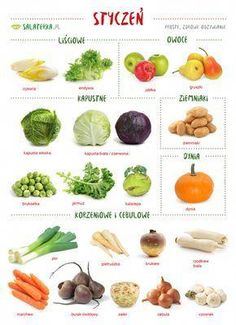 Warzywa i owoce sezonowe w lutym / Seasonal veggies and fruits - february Eat Healthy Cheap, Healthy Diet Snacks, Healthy Diet Plans, Healthy Tips, Healthy Eating, Food Inc, Easy Diets, Recipes From Heaven, Health And Nutrition