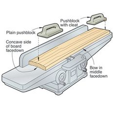 This is an excellent collection of Power Tool tips.
