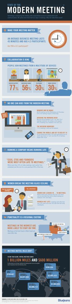 INFOGRAPHICS - State of the Modern Meeting