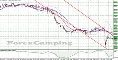 Technical analysis of EUR/USD. Forecast for November, 08 https://www.forexcamping.com/newsdetail/technical-analysis-of-eur-usd-forecast-for-november-07/