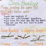 INSTRUCTION: CTW (2016) states that teachers should teach explicit reading comprehension strategies in effective literacy instruction. This strategy teaches students to read the same texts three times to really understand what it is about before asking questions. Students are taught to: read over the text the first time reading, circle unfamiliar words and make inferences about their definition the second time reading, and to actively think about its deeper meaning in the third round of…