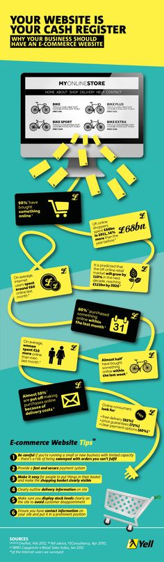 e-commerce-infographic.png (800×2736)