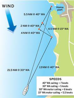 Cruising Tips: The Art of Motorsailing   Sail Magazine