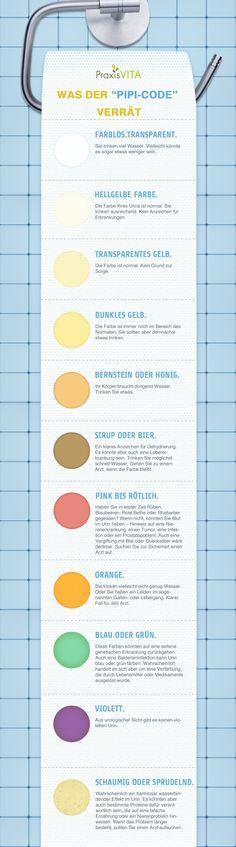 Was die Urinfarbe über meine Gesundheit weiß