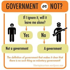 Is it government or not? Helpful infographic illustrating the difference between government and voluntary interactions. #libertarian #voluntaryism #voluntaryist #ancap #ancapmemes #infographic #graphicdesign #anarchocapitalist #liberty #leftorright #pursuitofhappiness #peace #artforfreedom #statism #statist
