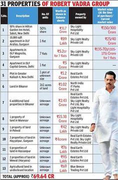 Posted by: Ramesh Sivalingam BJP Tamil Nadu