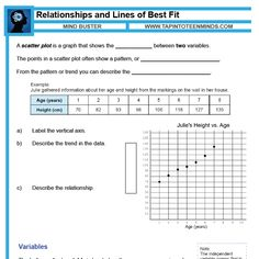 Scatter Plot/Line of Best Fit/Trend Line Review Worksheet | More ...
