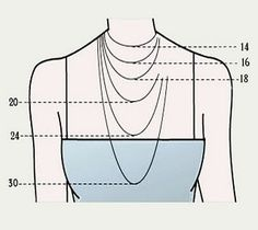 necklace lengths chart - accurate sizing