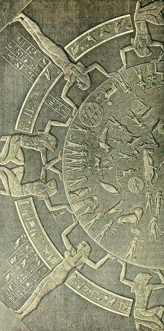 Egyptian Astrological, Ancient Egypt Pharaoh.