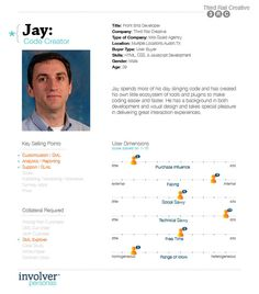 Sample Personas from Involver | Smart Method BlogSmart Method Blog
