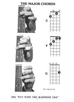 baritone ukulele chart