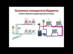 One-pipe and two-pipe radiators connection scheme Do-it-yourself heating of a private house Renewable Energy, Radiators, Plumbing, House, Youtube, Radiant Heaters, Home, Haus, Youtube Movies