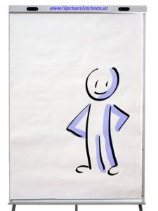 Figures Archive Draw on flipcharts Visual Note Taking, Visual Thinking, Whiteboard Animation, Sketch Notes, Birthday Cards For Men, Pictogram, Anchor Charts, Design Elements, Coaching