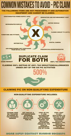 Mistakes To Avoid When Claiming IRAS PIC - Infographic
