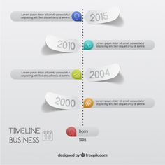 Business free vector Source by Powerpoint Free, Powerpoint Design Templates, Timeline Infographic, Infographic Templates, Marketing Words, Timeline Design, Instructional Design, Creative Illustration, Data Visualization
